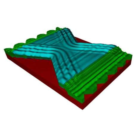 Full 3D FBAR Model