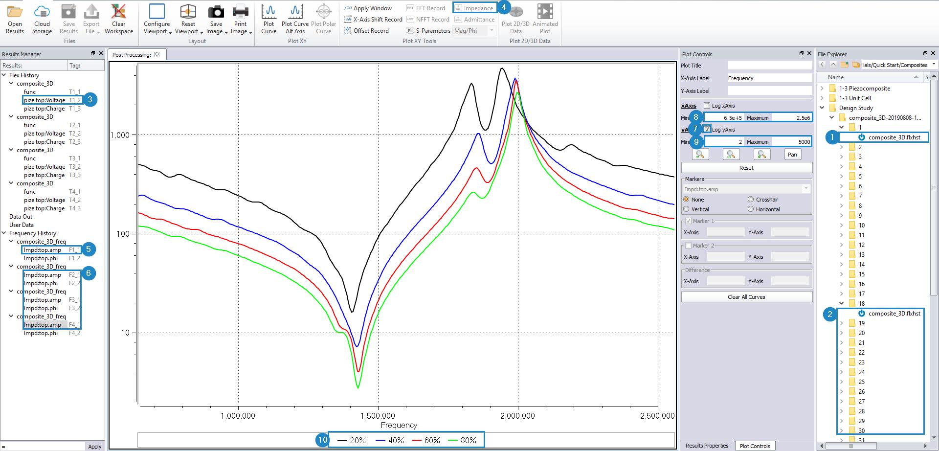 piezocomposite design study analysis