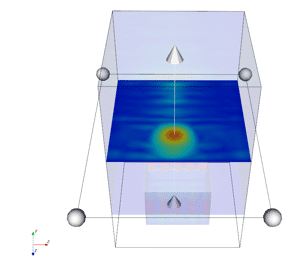 onscale phased array 3d beam profile