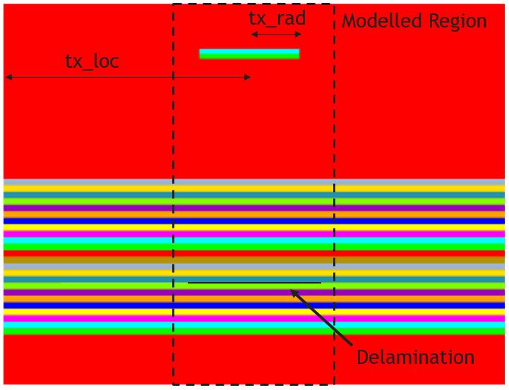cfrp 2d simulation model