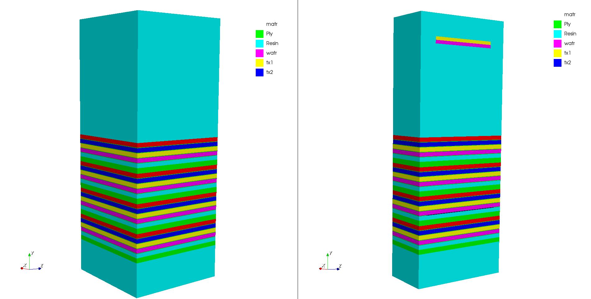 cfrp laminate 3d simulation model onscale