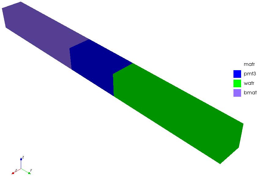 piezocomposite unit cell
