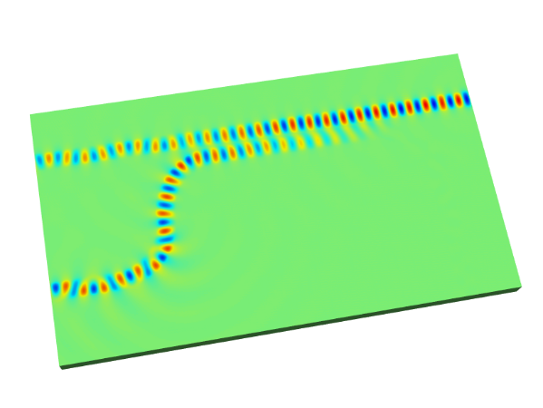 Electromagnectic