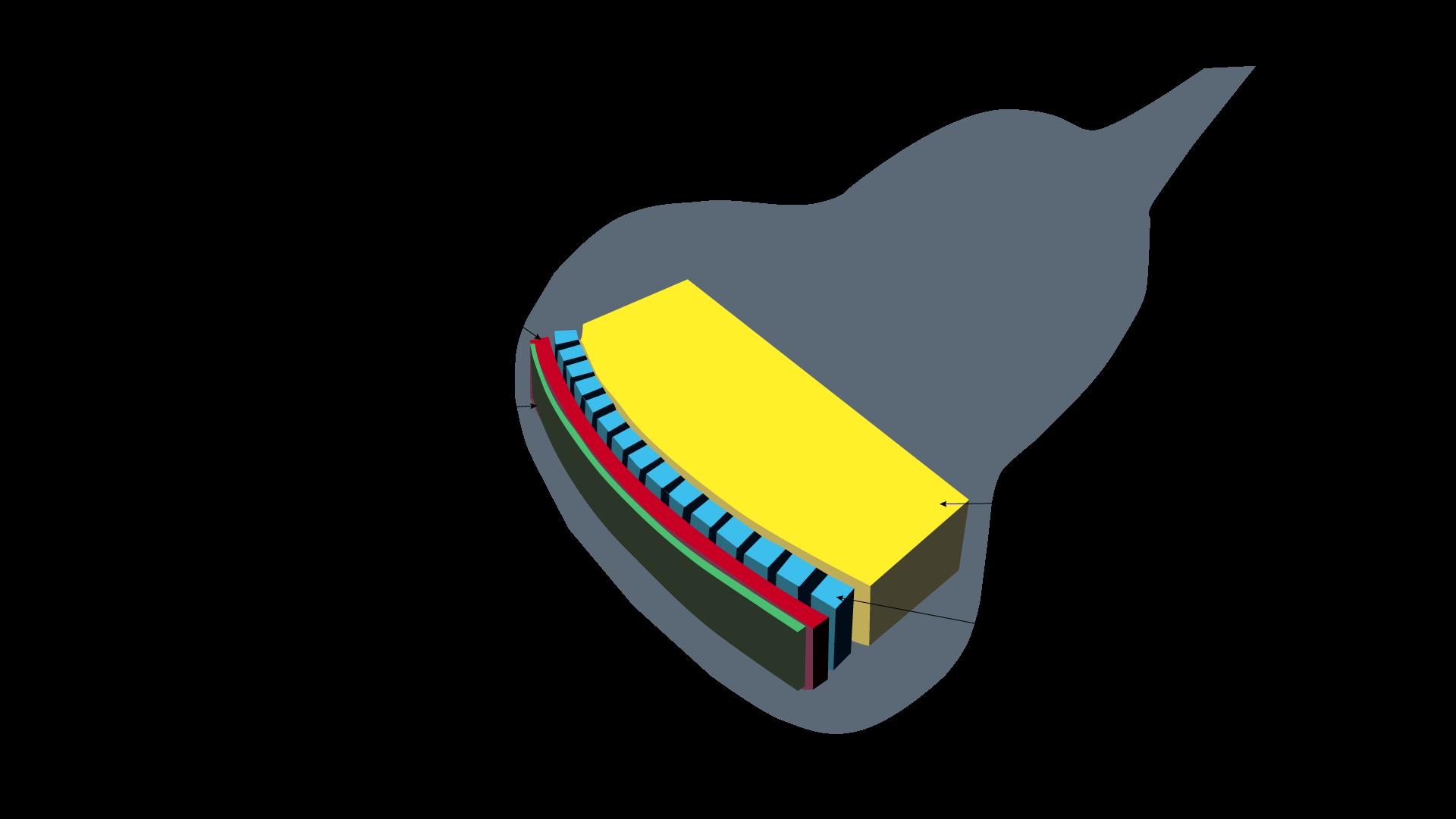 Piezocomposite Layers