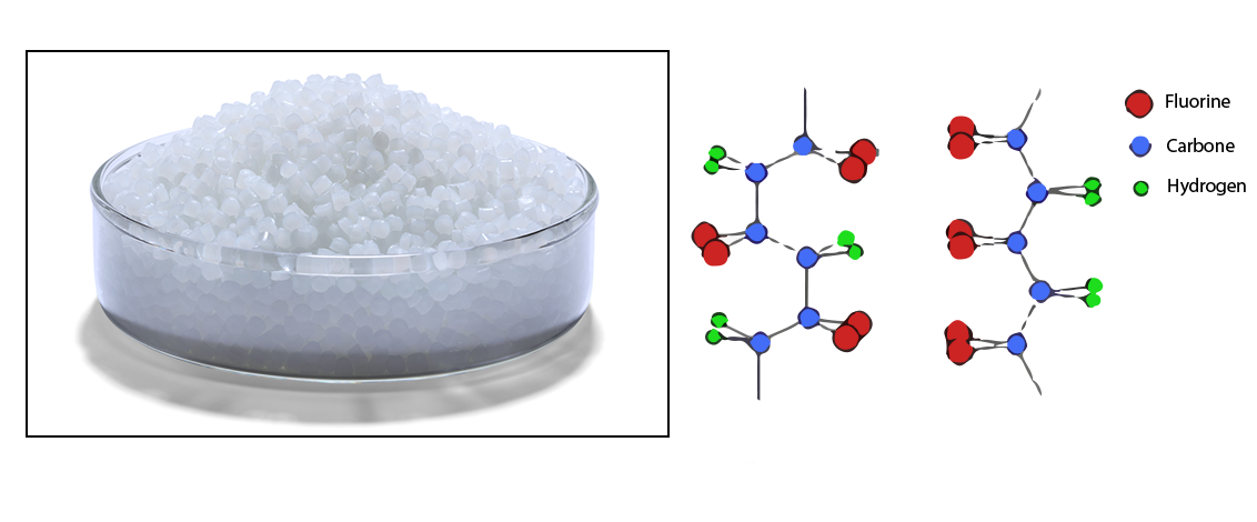 Piezoelectric polymers