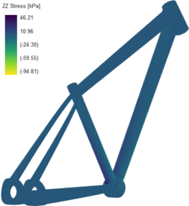 Bicycle frame showing ZZ stress