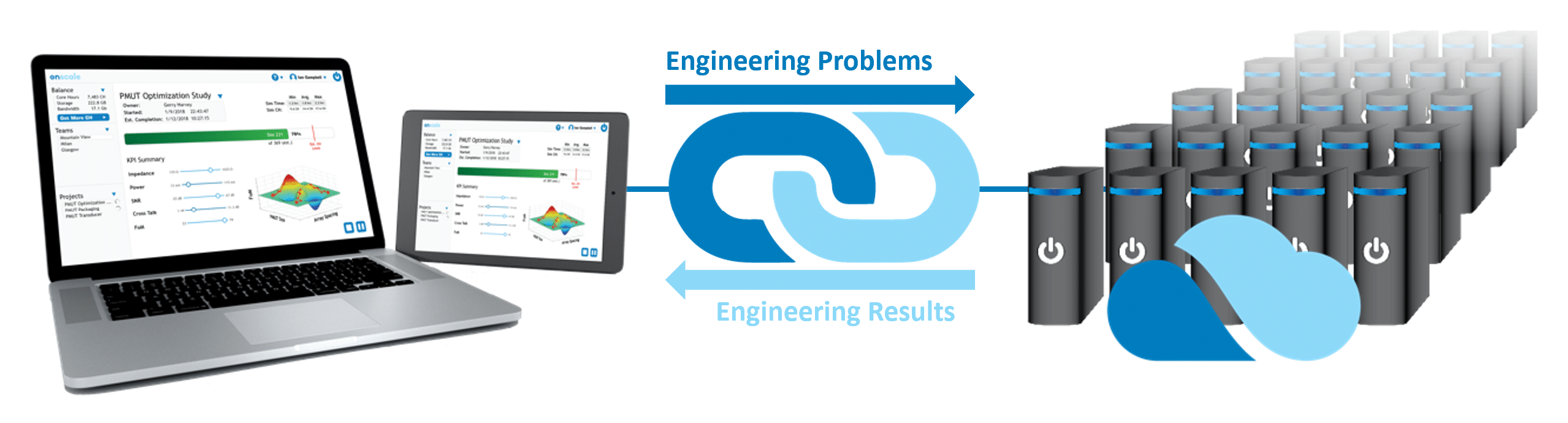 Cloud Engineering Simulation Platform