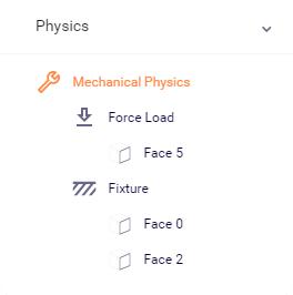 The physics tree